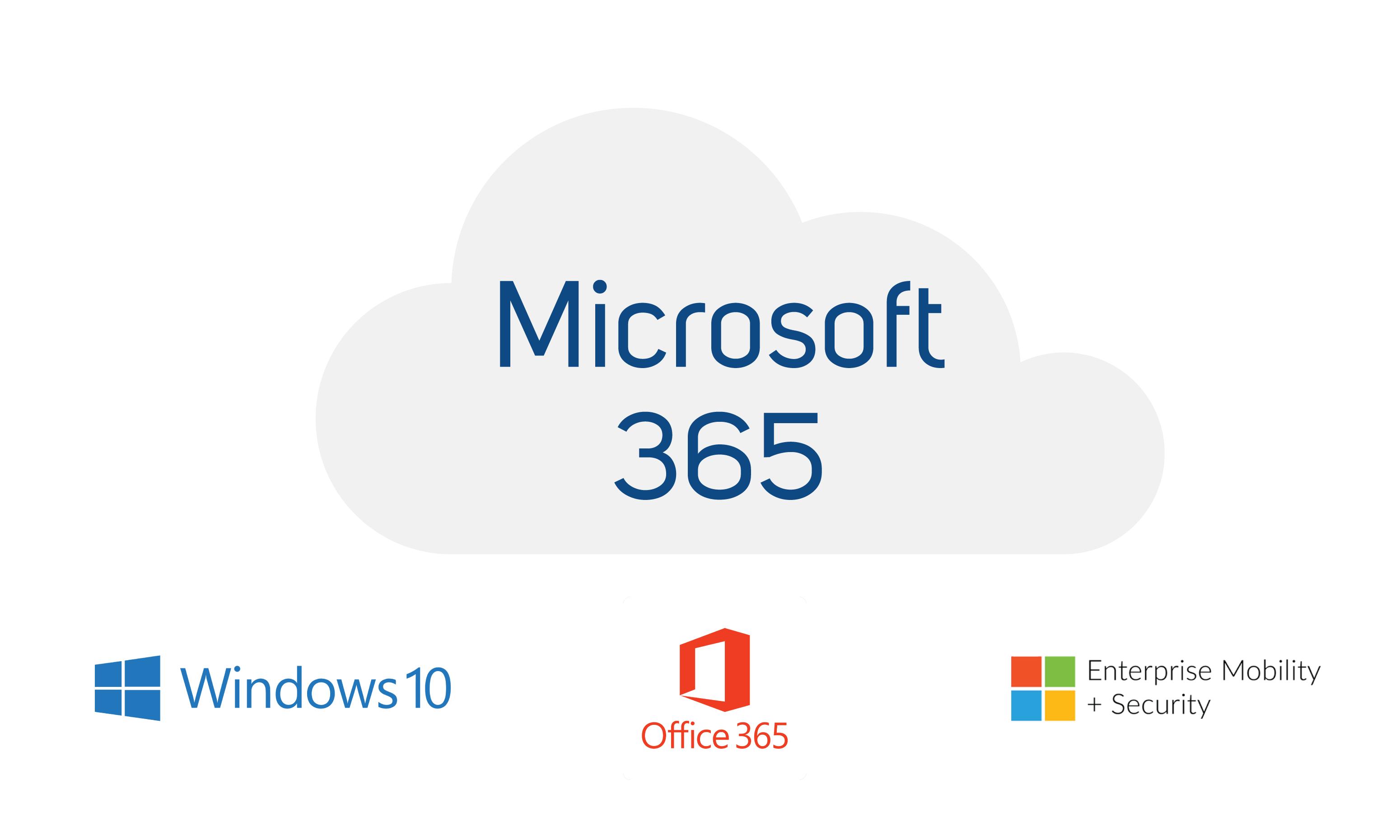 https://www.pedholtlab.com/wp-content/uploads/2019/08/Microsoft365-logo.png